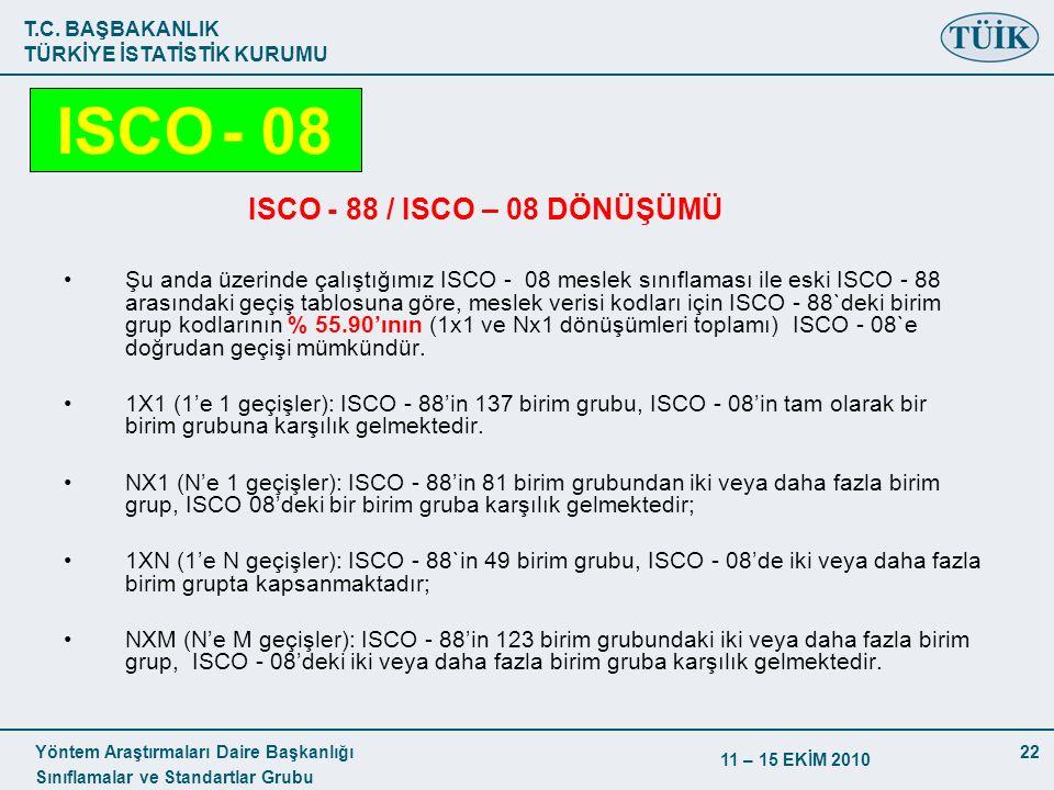 T.C. BAŞBAKANLIK TÜRKİYE İSTATİSTİK KURUMU Yöntem Araştırmaları Daire Başkanlığı Sınıflamalar ve Standartlar Grubu 11 – 15 EKİM 2010 22 ISCO - 88 / IS