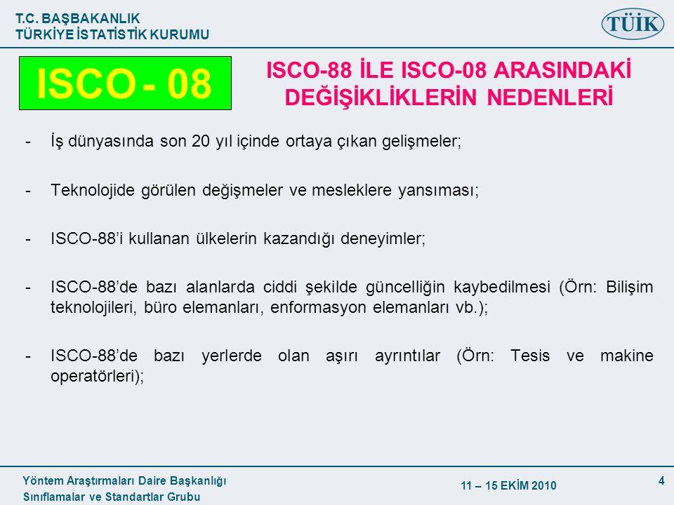 T.C. BAŞBAKANLIK TÜRKİYE İSTATİSTİK KURUMU Yöntem Araştırmaları Daire Başkanlığı Sınıflamalar ve Standartlar Grubu 11 – 15 EKİM 2010 4 -İş dünyasında