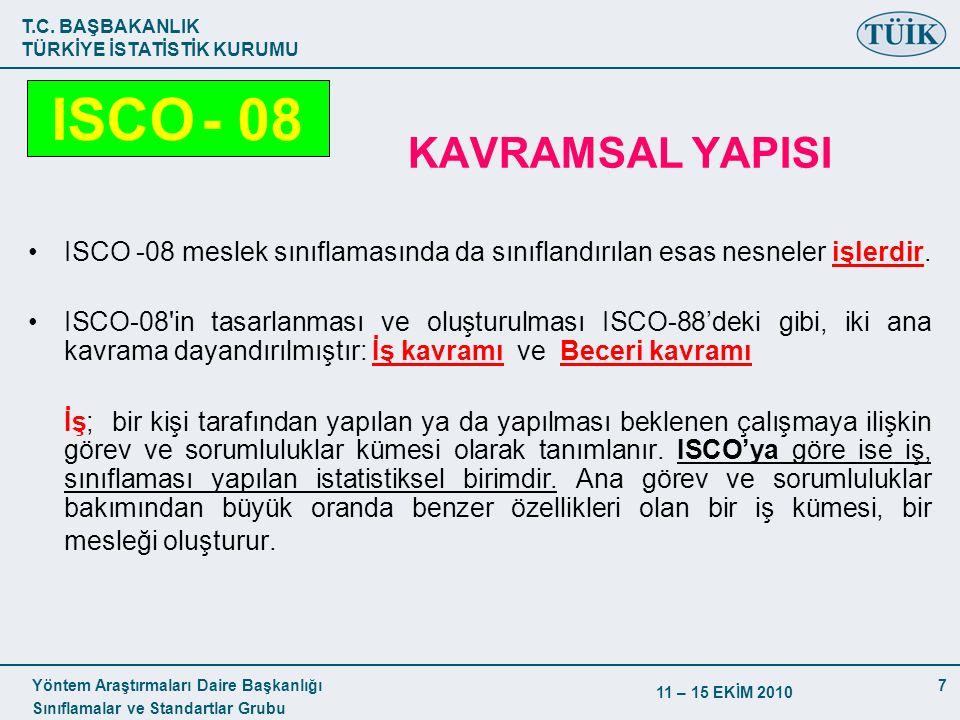 T.C. BAŞBAKANLIK TÜRKİYE İSTATİSTİK KURUMU Yöntem Araştırmaları Daire Başkanlığı Sınıflamalar ve Standartlar Grubu 11 – 15 EKİM 2010 7 KAVRAMSAL YAPIS