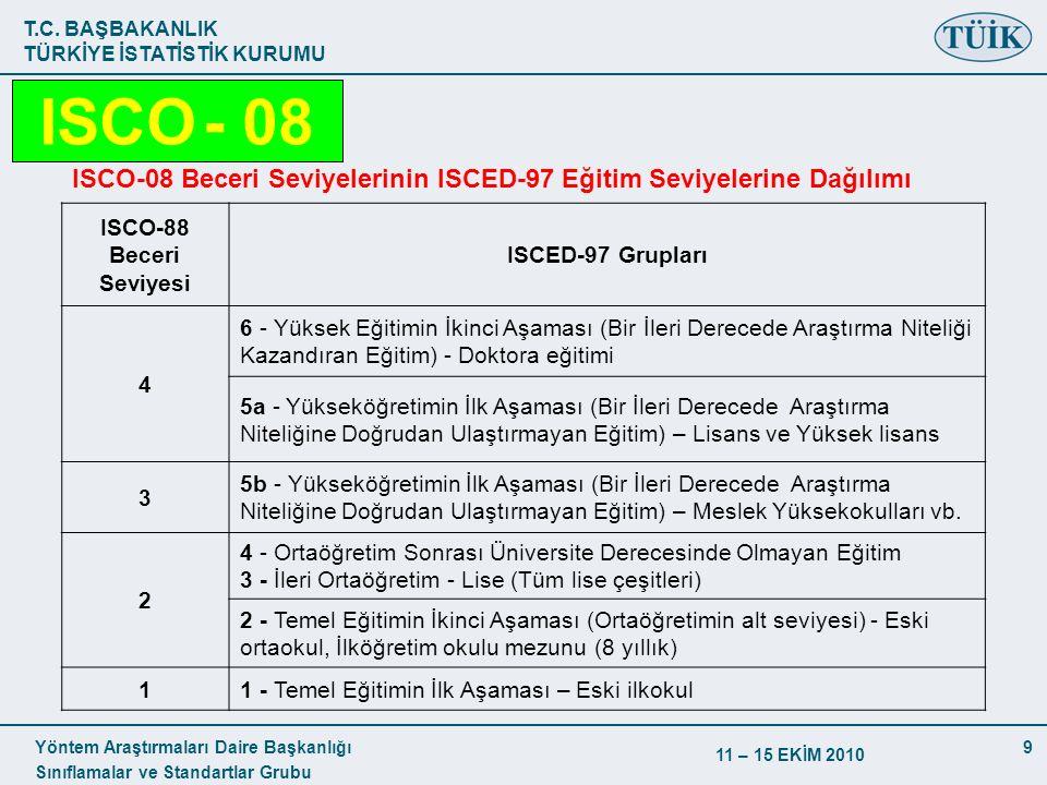 T.C. BAŞBAKANLIK TÜRKİYE İSTATİSTİK KURUMU Yöntem Araştırmaları Daire Başkanlığı Sınıflamalar ve Standartlar Grubu 11 – 15 EKİM 2010 9 ISCO - 08 ISCO-