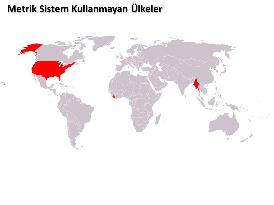 Metrik Sistem Kullanmayan Ülkeler