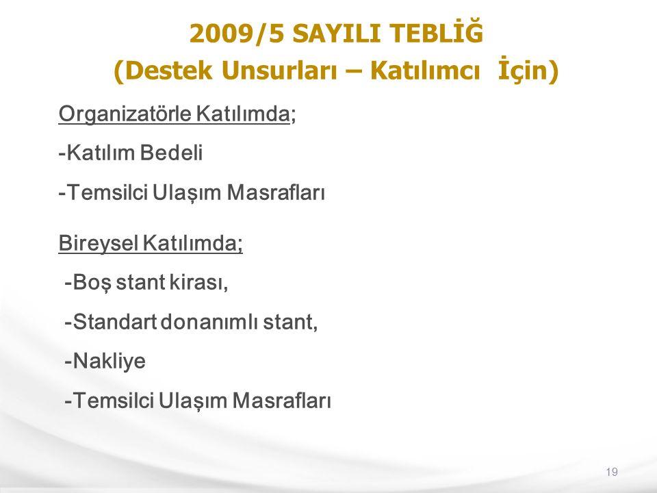 19 2009/5 SAYILI TEBLİĞ (Destek Unsurları – Katılımcı İçin) Organizatörle Katılımda; -Katılım Bedeli -Temsilci Ulaşım Masrafları Bireysel Katılımda; -