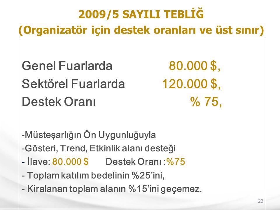 23 2009/5 SAYILI TEBLİĞ (Organizatör için destek oranları ve üst sınır) Genel Fuarlarda 80.000 $, Sektörel Fuarlarda 120.000 $, Destek Oranı % 75, -Mü