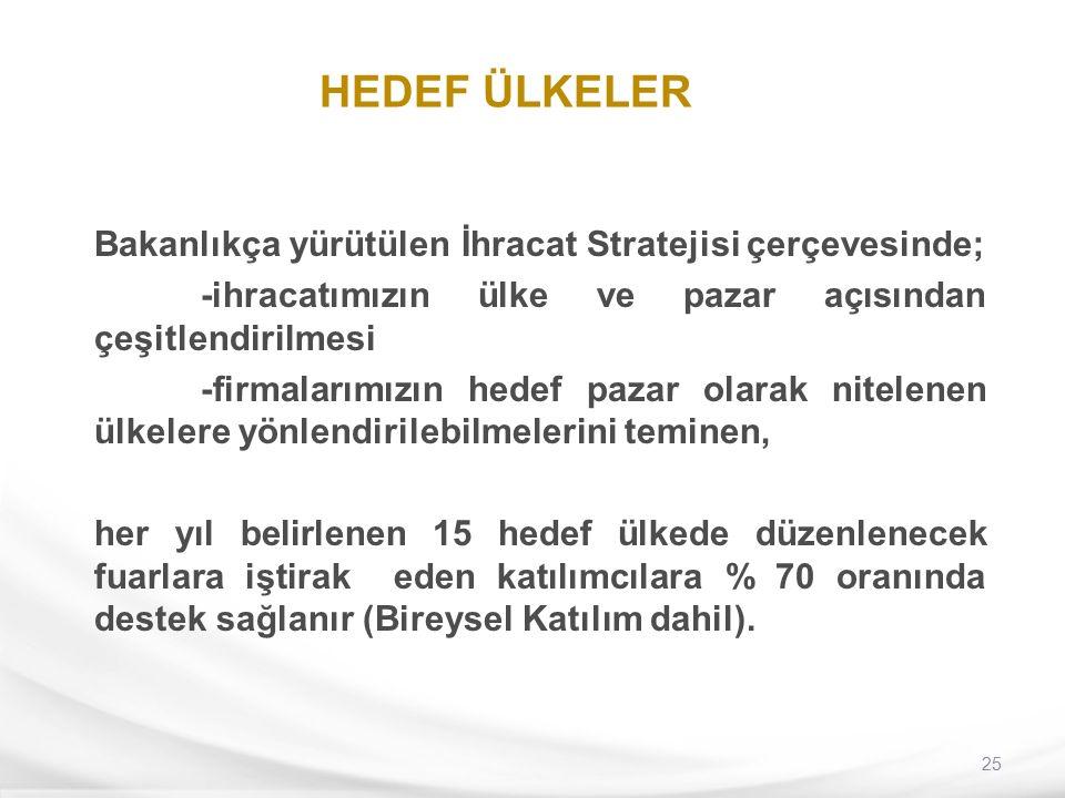 25 HEDEF ÜLKELER Bakanlıkça yürütülen İhracat Stratejisi çerçevesinde; -ihracatımızın ülke ve pazar açısından çeşitlendirilmesi -firmalarımızın hedef