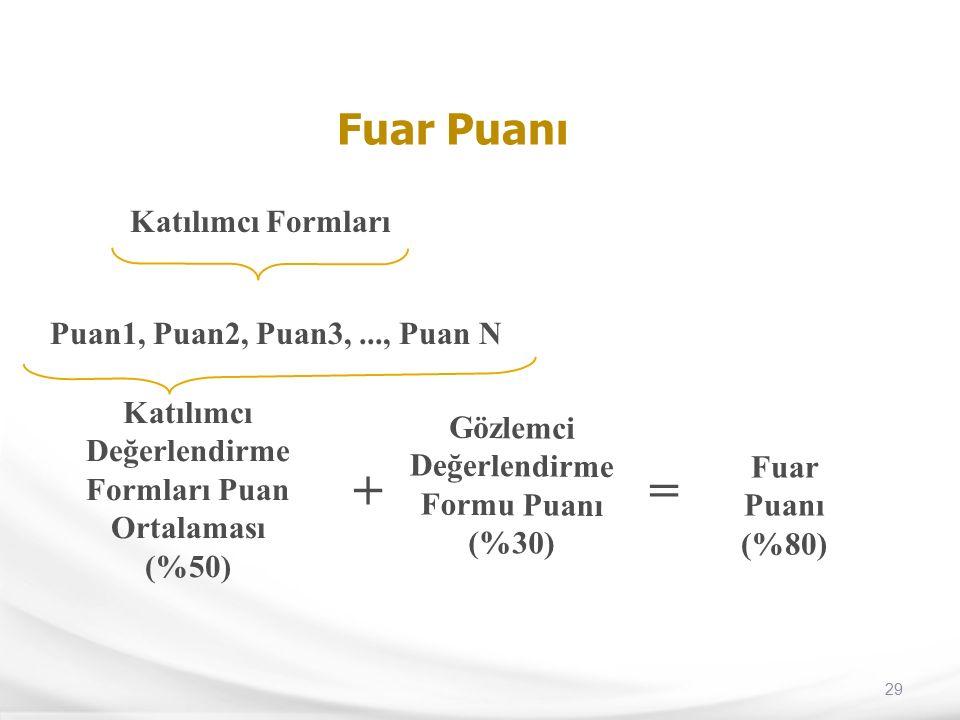 29 Fuar Puanı Fuar Puanı (%80) Katılımcı Değerlendirme Formları Puan Ortalaması (%50) Gözlemci Değerlendirme Formu Puanı (%30) Puan1, Puan2, Puan3,...