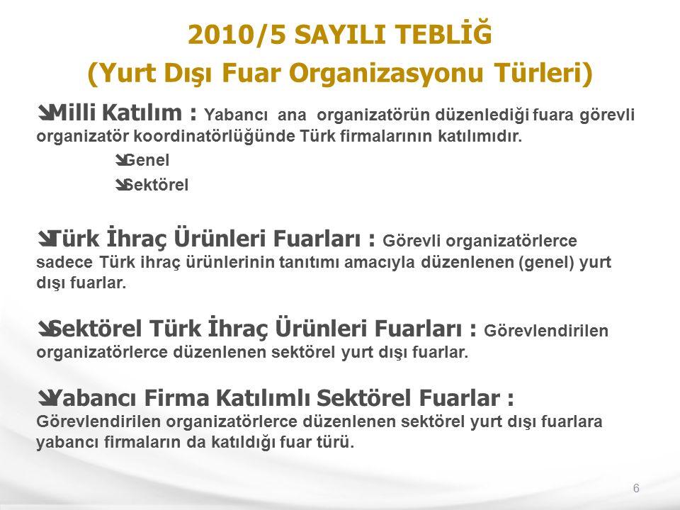 6 2010/5 SAYILI TEBLİĞ (Yurt Dışı Fuar Organizasyonu Türleri)  Milli Katılım : Yabancı ana organizatörün düzenlediği fuara görevli organizatör koordi