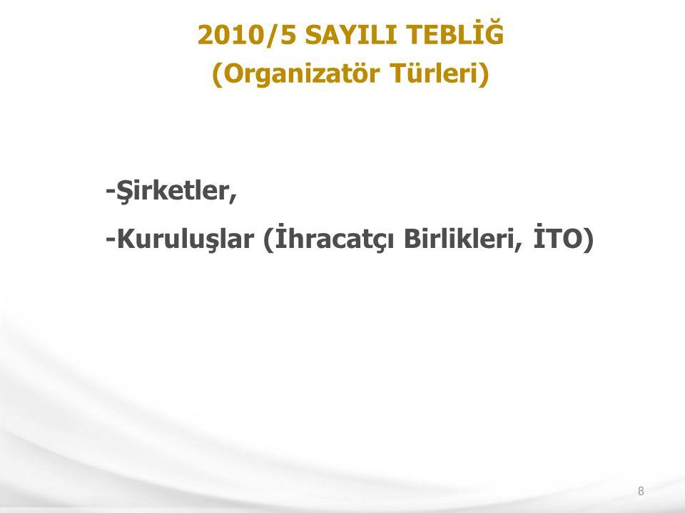 8 2010/5 SAYILI TEBLİĞ (Organizatör Türleri) -Şirketler, -Kuruluşlar (İhracatçı Birlikleri, İTO)
