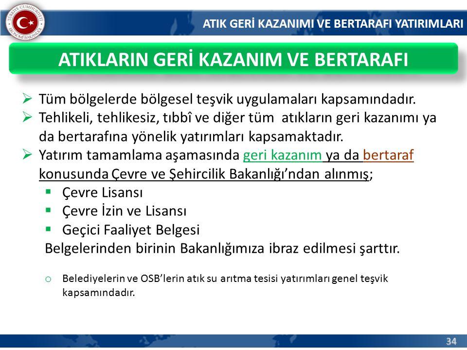 34 ATIK GERİ KAZANIMI VE BERTARAFI YATIRIMLARI ATIKLARIN GERİ KAZANIM VE BERTARAFI  Tüm bölgelerde bölgesel teşvik uygulamaları kapsamındadır.  Tehl