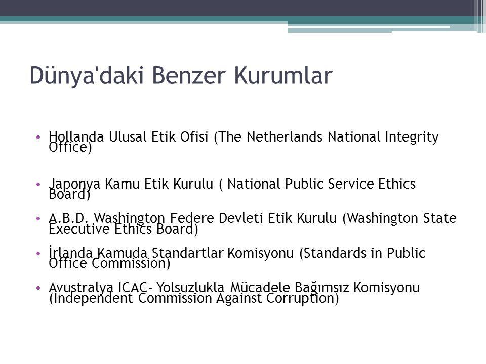 Dünya'daki Benzer Kurumlar Hollanda Ulusal Etik Ofisi (The Netherlands National Integrity Office) Japonya Kamu Etik Kurulu ( National Public Service E