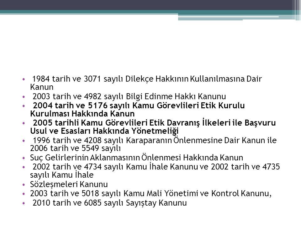 1984 tarih ve 3071 sayılı Dilekçe Hakkının Kullanılmasına Dair Kanun 2003 tarih ve 4982 sayılı Bilgi Edinme Hakkı Kanunu 2004 tarih ve 5176 sayılı Kam