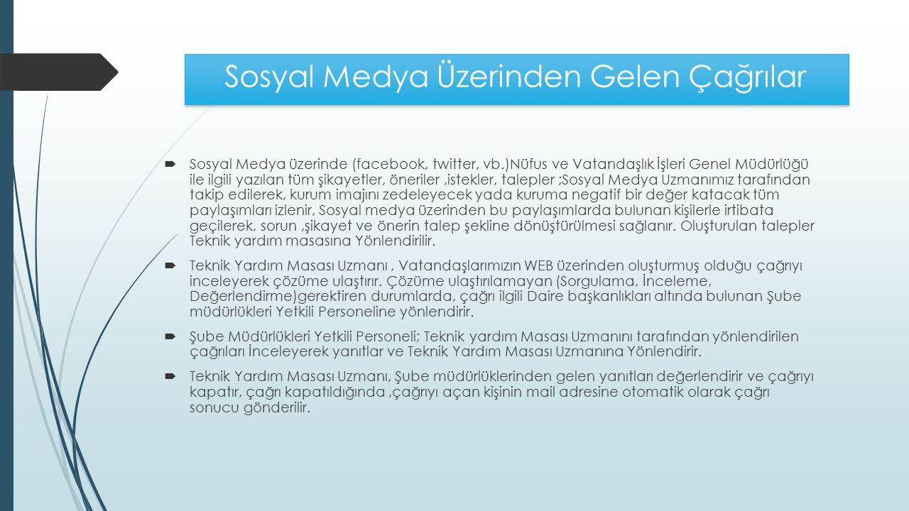 Sosyal Medya Üzerinden Gelen Çağrılar  Sosyal Medya üzerinde (facebook, twitter, vb.)Nüfus ve Vatandaşlık İşleri Genel Müdürlüğü ile ilgili yazılan t