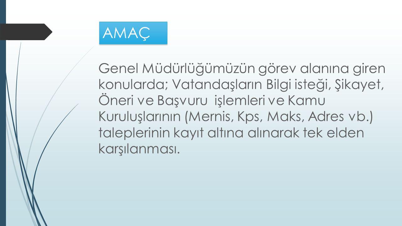 ÇAĞRI MERKEZİ ENTEGRE EDİLECEK HİZMETLER T.C.