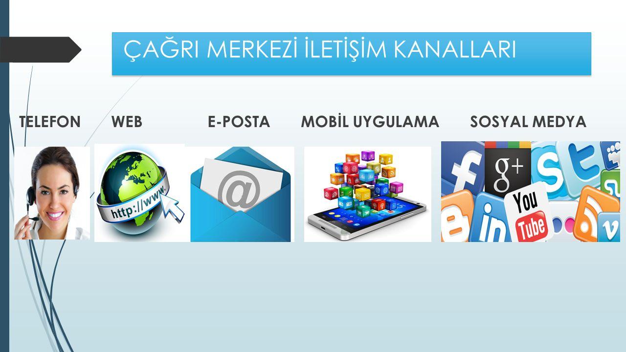 ÇAĞRI MERKEZİ İLETİŞİM KANALLARI TELEFON WEB E-POSTA MOBİL UYGULAMA SOSYAL MEDYA