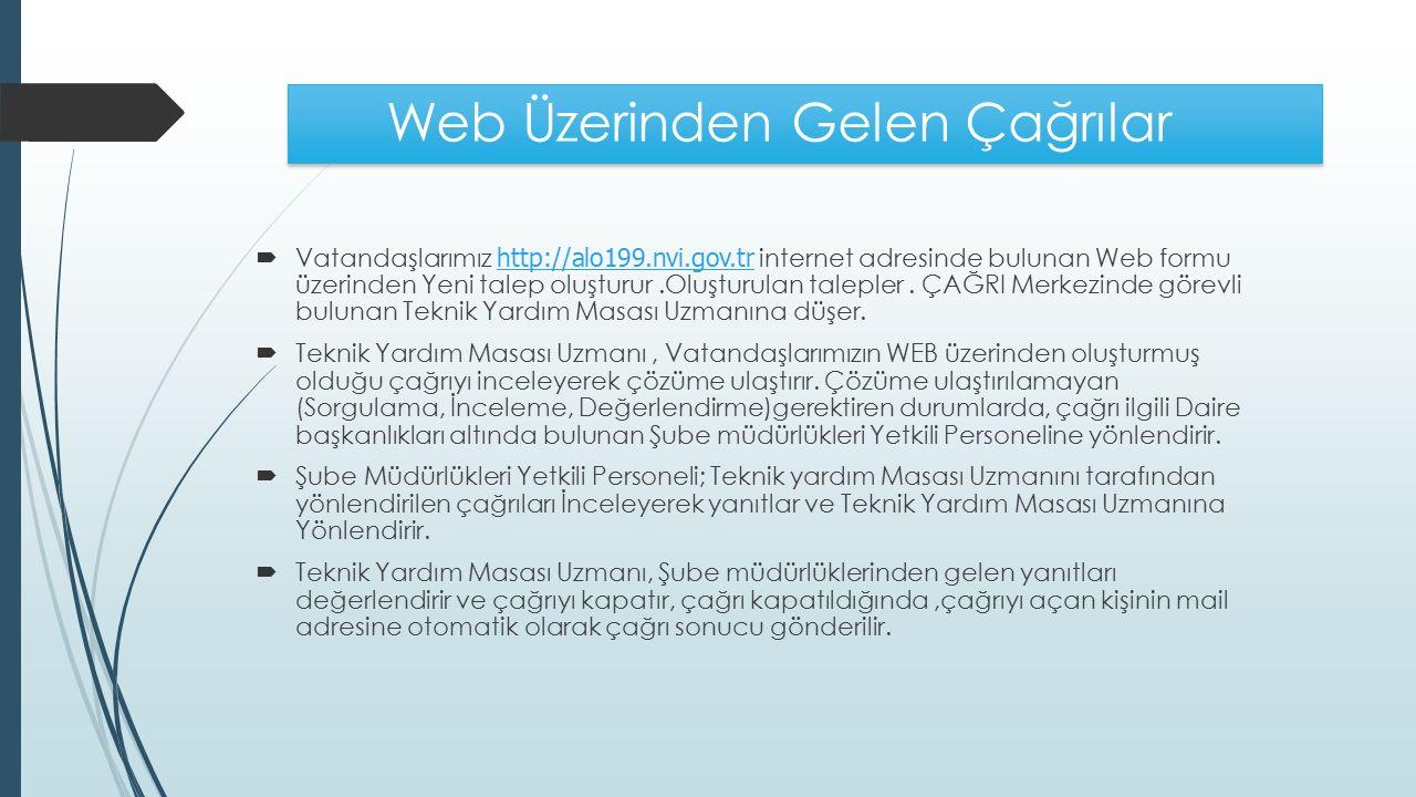 Web Üzerinden Gelen Çağrılar  Vatandaşlarımız http://alo199.nvi.gov.tr internet adresinde bulunan Web formu üzerinden Yeni talep oluşturur.Oluşturula