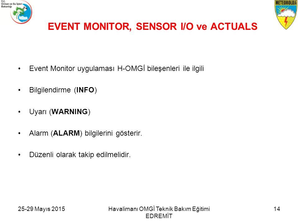25-29 Mayıs 2015Havalimanı OMGİ Teknik Bakım Eğitimi EDREMİT 14 EVENT MONITOR, SENSOR I/O ve ACTUALS Event Monitor uygulaması H-OMGİ bileşenleri ile i