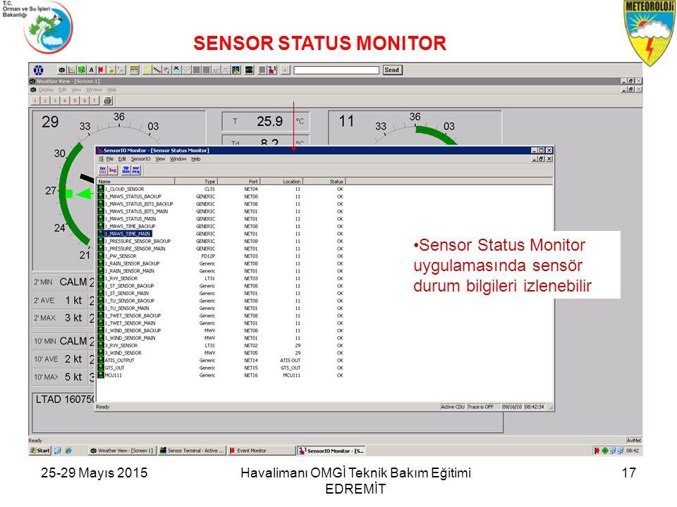 25-29 Mayıs 2015Havalimanı OMGİ Teknik Bakım Eğitimi EDREMİT 17 Sensor Status Monitor uygulamasında sensör durum bilgileri izlenebilir SENSOR STATUS M