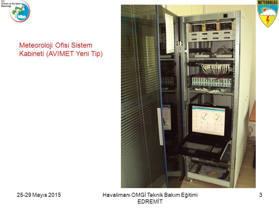 25-29 Mayıs 2015Havalimanı OMGİ Teknik Bakım Eğitimi EDREMİT 3 Meteoroloji Ofisi Sistem Kabineti (AVIMET Yeni Tip)