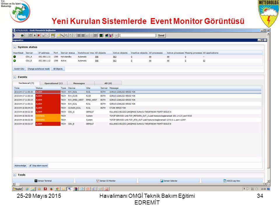 Yeni Kurulan Sistemlerde Event Monitor Görüntüsü 25-29 Mayıs 2015Havalimanı OMGİ Teknik Bakım Eğitimi EDREMİT 34