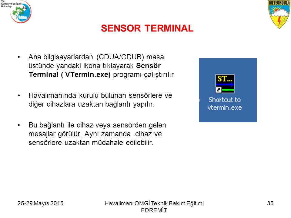 25-29 Mayıs 2015Havalimanı OMGİ Teknik Bakım Eğitimi EDREMİT 35 SENSOR TERMINAL Ana bilgisayarlardan (CDUA/CDUB) masa üstünde yandaki ikona tıklayarak