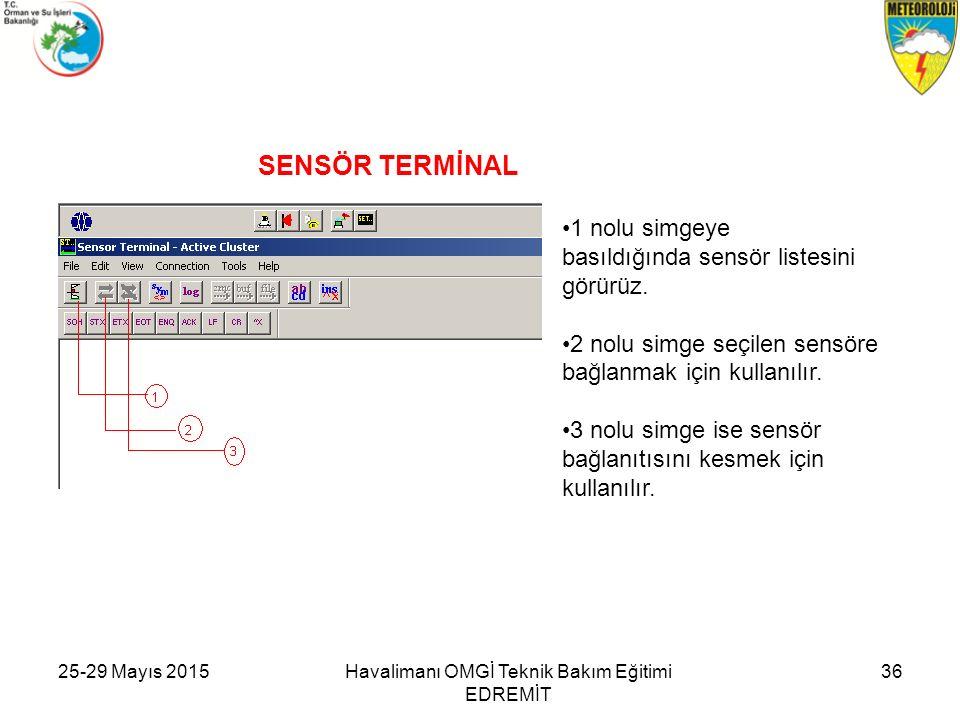 25-29 Mayıs 2015Havalimanı OMGİ Teknik Bakım Eğitimi EDREMİT 36 SENSÖR TERMİNAL 1 nolu simgeye basıldığında sensör listesini görürüz. 2 nolu simge seç