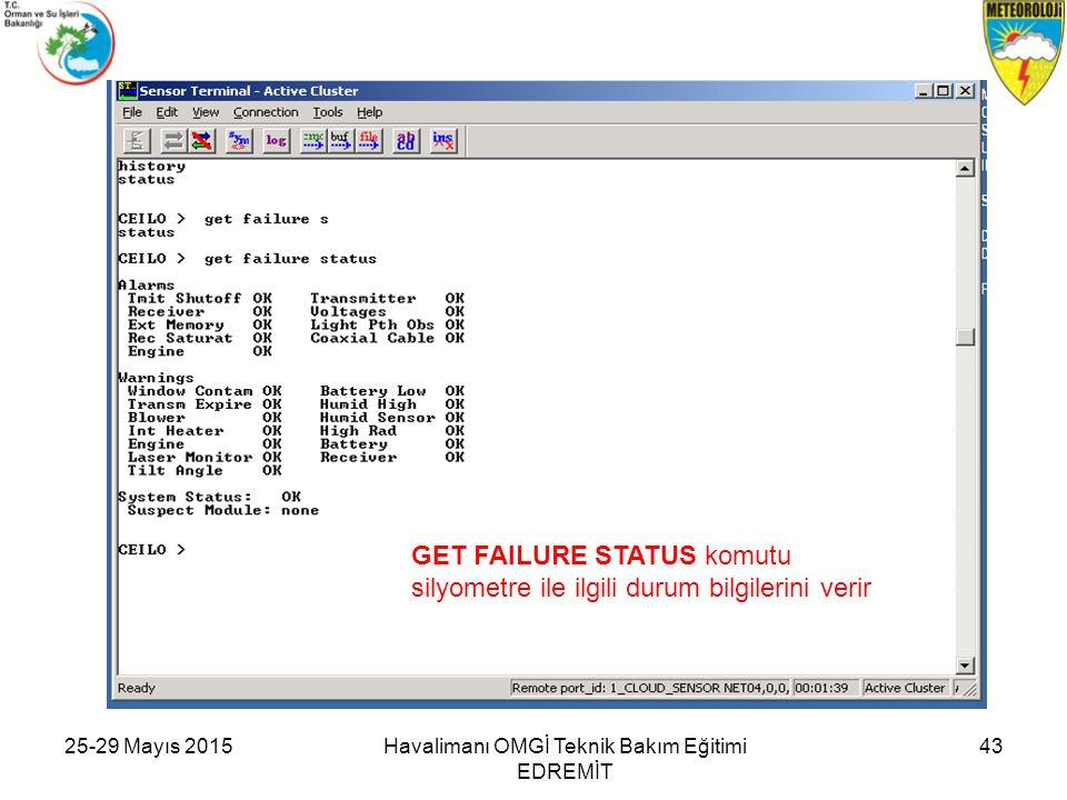 25-29 Mayıs 2015Havalimanı OMGİ Teknik Bakım Eğitimi EDREMİT 43 GET FAILURE STATUS komutu silyometre ile ilgili durum bilgilerini verir