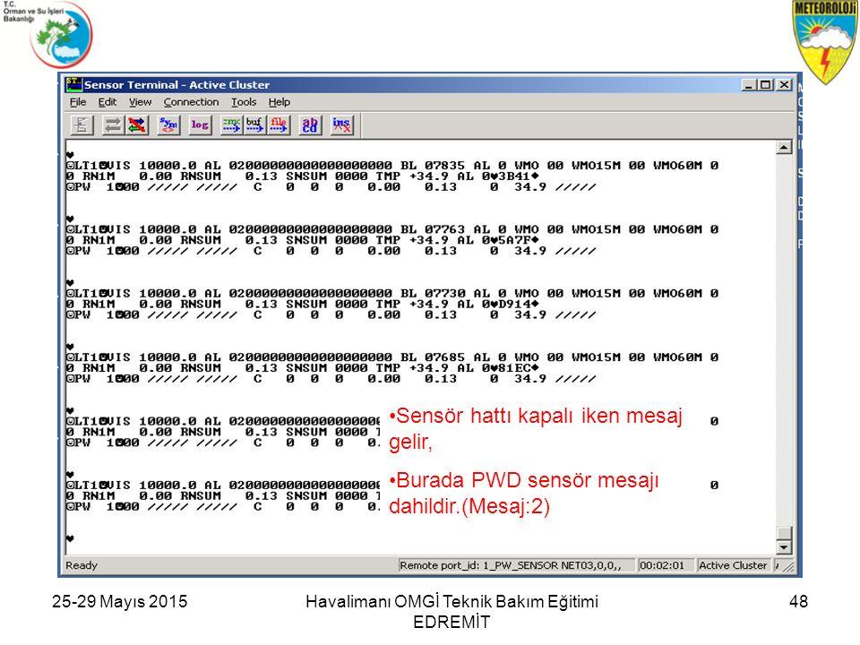 25-29 Mayıs 2015Havalimanı OMGİ Teknik Bakım Eğitimi EDREMİT 48 Sensör hattı kapalı iken mesaj gelir, Burada PWD sensör mesajı dahildir.(Mesaj:2)