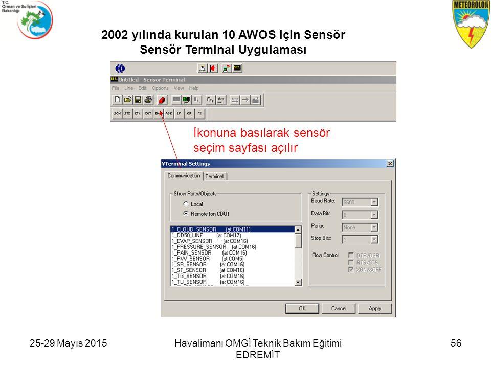 25-29 Mayıs 2015Havalimanı OMGİ Teknik Bakım Eğitimi EDREMİT 56 İkonuna basılarak sensör seçim sayfası açılır 2002 yılında kurulan 10 AWOS için Sensör