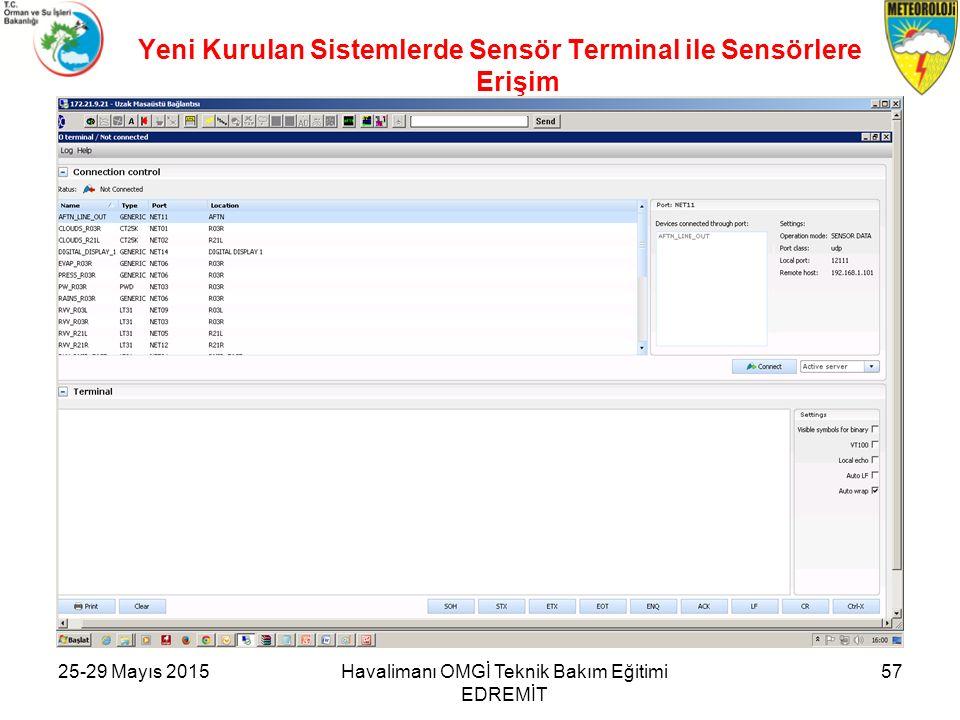 Yeni Kurulan Sistemlerde Sensör Terminal ile Sensörlere Erişim 25-29 Mayıs 2015Havalimanı OMGİ Teknik Bakım Eğitimi EDREMİT 57