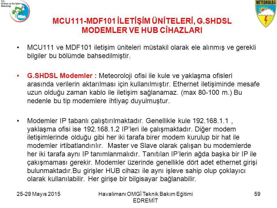 25-29 Mayıs 2015Havalimanı OMGİ Teknik Bakım Eğitimi EDREMİT 59 MCU111-MDF101 İLETİŞİM ÜNİTELERİ, G.SHDSL MODEMLER VE HUB CİHAZLARI MCU111 ve MDF101 i