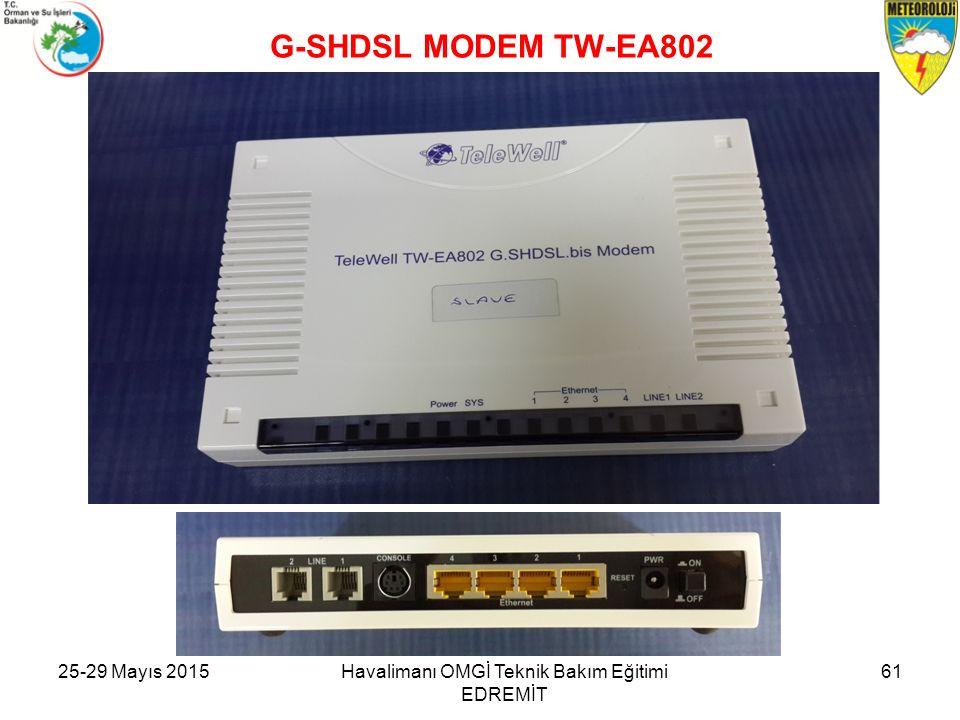 25-29 Mayıs 2015Havalimanı OMGİ Teknik Bakım Eğitimi EDREMİT 61 G-SHDSL MODEM TW-EA802