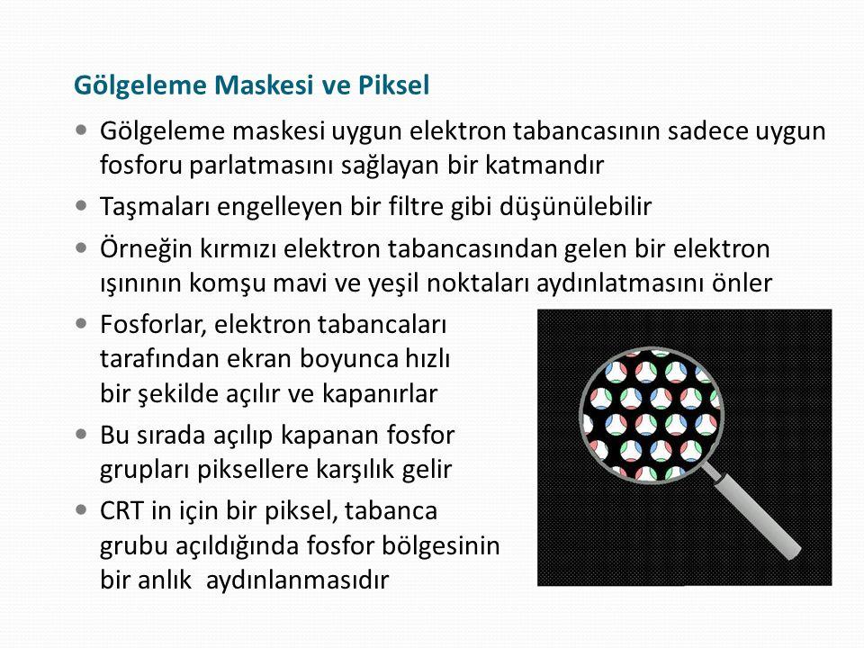 Gölgeleme maskesi uygun elektron tabancasının sadece uygun fosforu parlatmasını sağlayan bir katmandır Taşmaları engelleyen bir filtre gibi düşünülebi