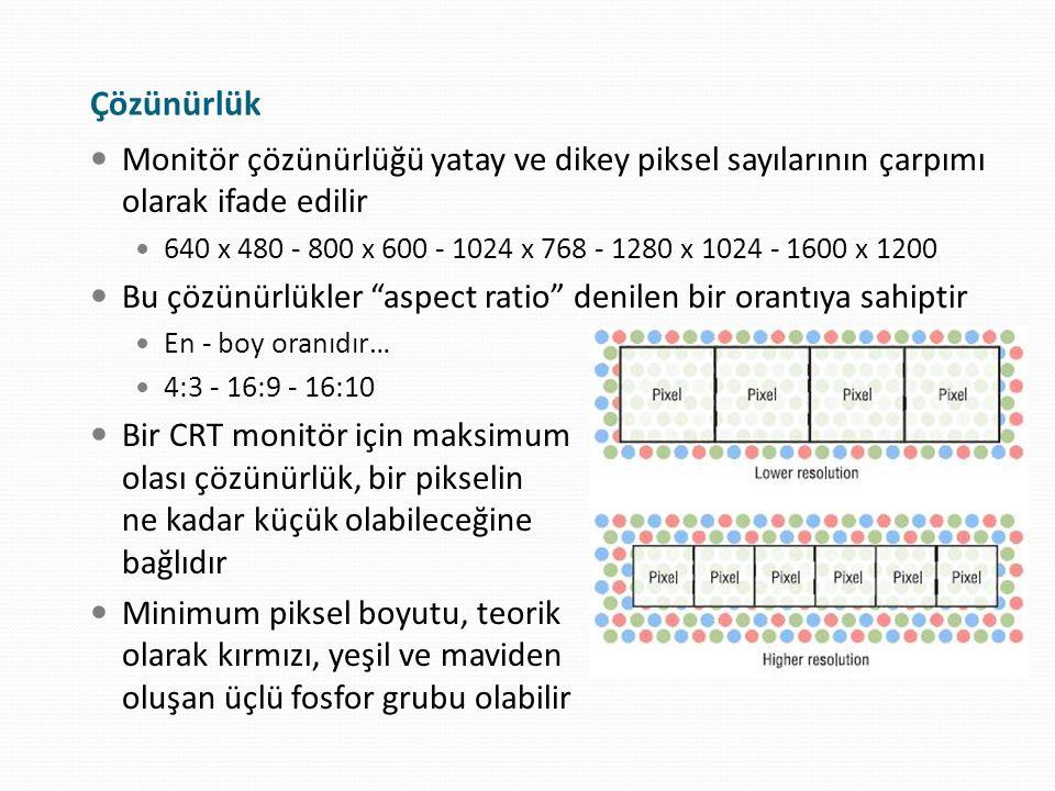 Monitör çözünürlüğü yatay ve dikey piksel sayılarının çarpımı olarak ifade edilir 640 x 480 - 800 x 600 - 1024 x 768 - 1280 x 1024 - 1600 x 1200 Bu çö