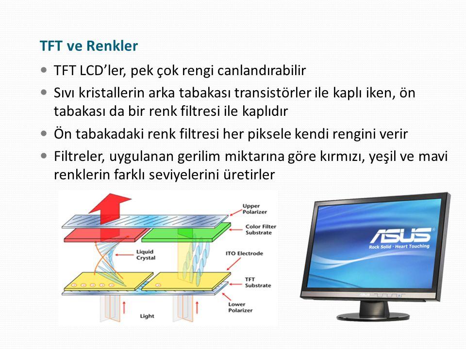 TFT LCD'ler, pek çok rengi canlandırabilir Sıvı kristallerin arka tabakası transistörler ile kaplı iken, ön tabakası da bir renk filtresi ile kaplıdır