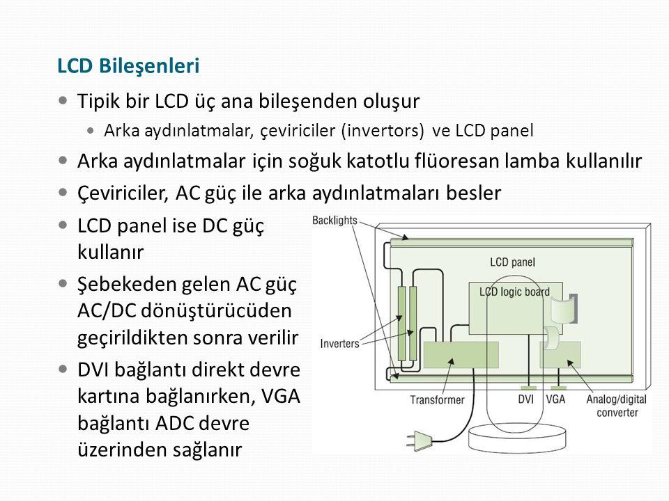 Tipik bir LCD üç ana bileşenden oluşur Arka aydınlatmalar, çeviriciler (invertors) ve LCD panel Arka aydınlatmalar için soğuk katotlu flüoresan lamba