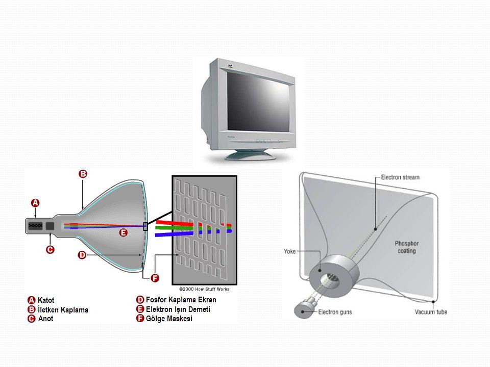 CRT Ekranda Ölüm Tehlikesi Geri dönüşüm dönüştürücüsünü değiştirebilecek kişi hayatını kaybetmeyi göze almıştır Burada, 25.000 volt yük günler, haftalar, hatta yıllar boyu saklayabilecek kapasitede büyük bir kapasitör bulunmaktadır Bu slayt bunu asla yapmamanız için eklenmiştir