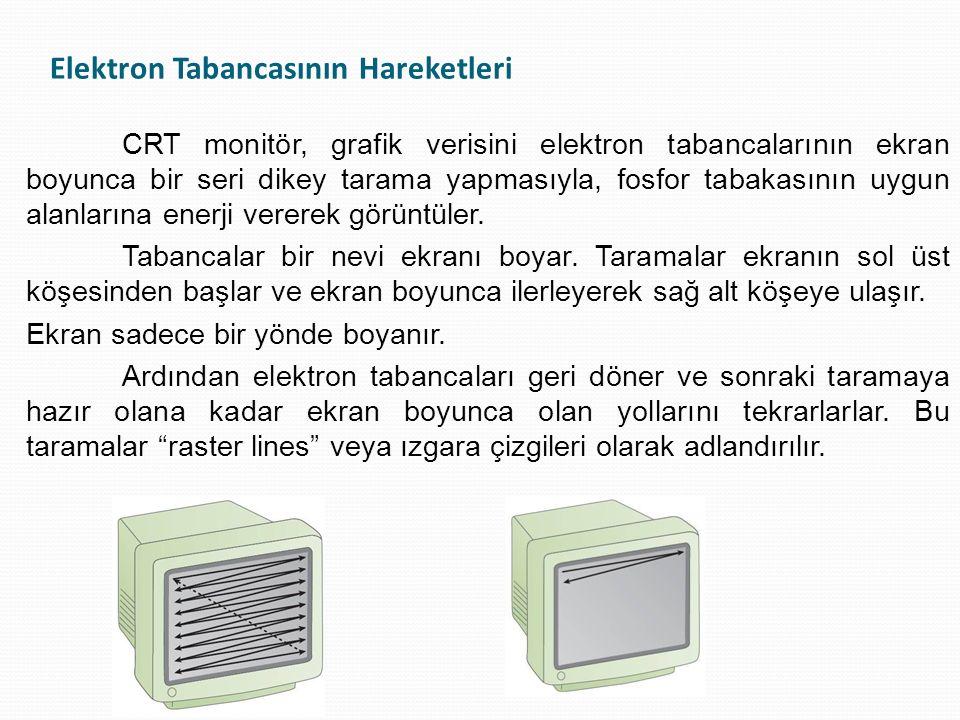 Elektron demetinin ekranın bir kenarından diğer kenarına kadar gidip geri gelmesinde geçen süre, yatay yenileme oranı (HRR) olarak adlandırılır Tüm ekranın taranıp elektron demetinin tekrar başlangıç noktasına dönmesine kadar geçen süre ise düşey yenileme oranı (VRR) olarak bilinir Ekran kartları monitörü belirli bir VRR'de tetikler, ardından monitör buna göre HRR'yi belirler Bilgisayardan ayarladığınız refresh rate yeni yenileme oranı değeri, VRR değeridir CRT Yenileme Oranı