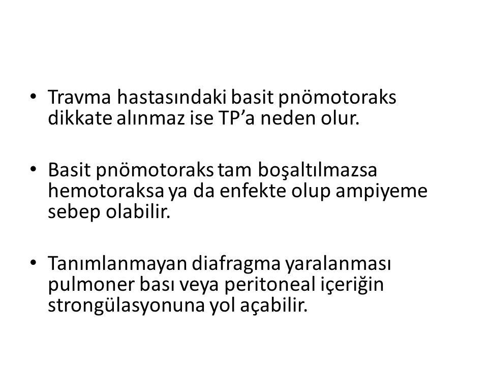 Büyük damar yaralanması olduğu düşünülen veya mediastinal genişlemesi olan hastalarda OPERASYON!!!!.