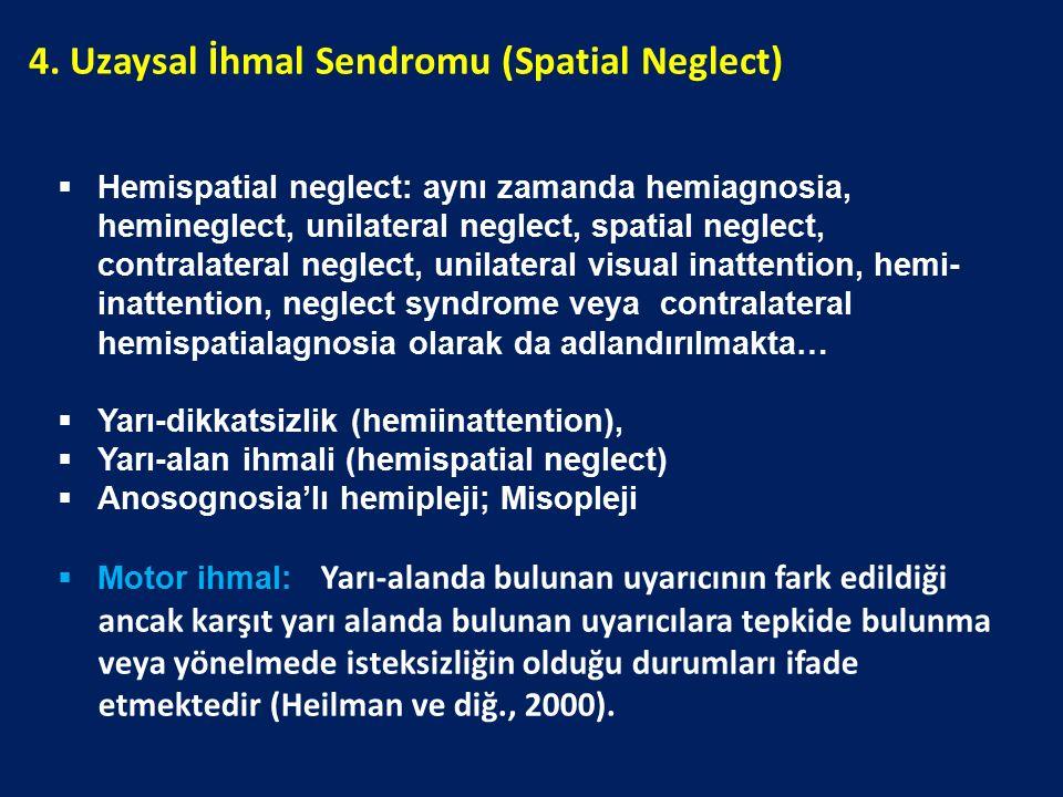  Hemispatial neglect: aynı zamanda hemiagnosia, hemineglect, unilateral neglect, spatial neglect, contralateral neglect, unilateral visual inattentio