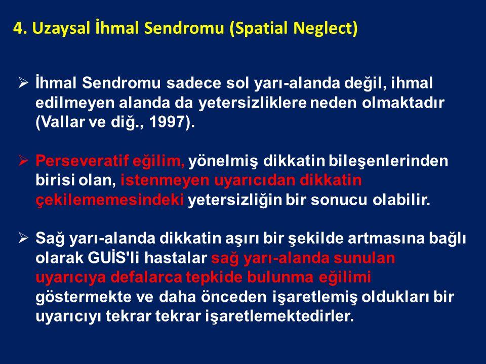  İhmal Sendromu sadece sol yarı-alanda değil, ihmal edilmeyen alanda da yetersizliklere neden olmaktadır (Vallar ve diğ., 1997).  Perseveratif eğili