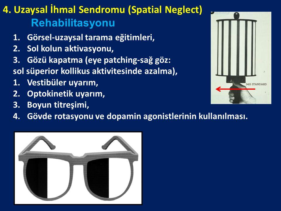 1.Görsel-uzaysal tarama eğitimleri, 2.Sol kolun aktivasyonu, 3.Gözü kapatma (eye patching-sağ göz: sol süperior kollikus aktivitesinde azalma), 1.Vest