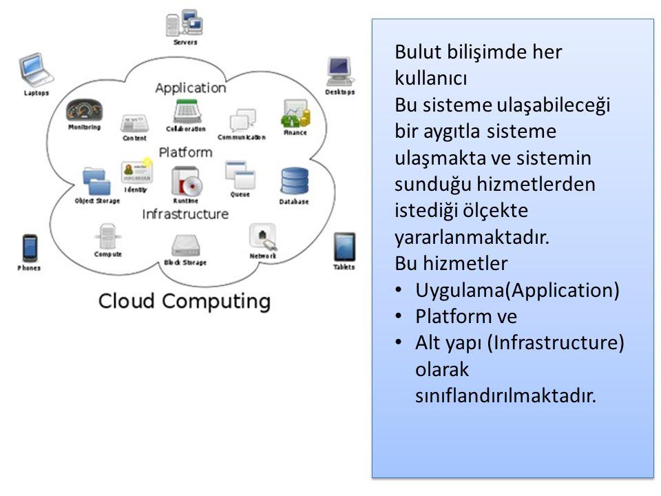 Bulut bilişimde her kullanıcı Bu sisteme ulaşabileceği bir aygıtla sisteme ulaşmakta ve sistemin sunduğu hizmetlerden istediği ölçekte yararlanmaktadı