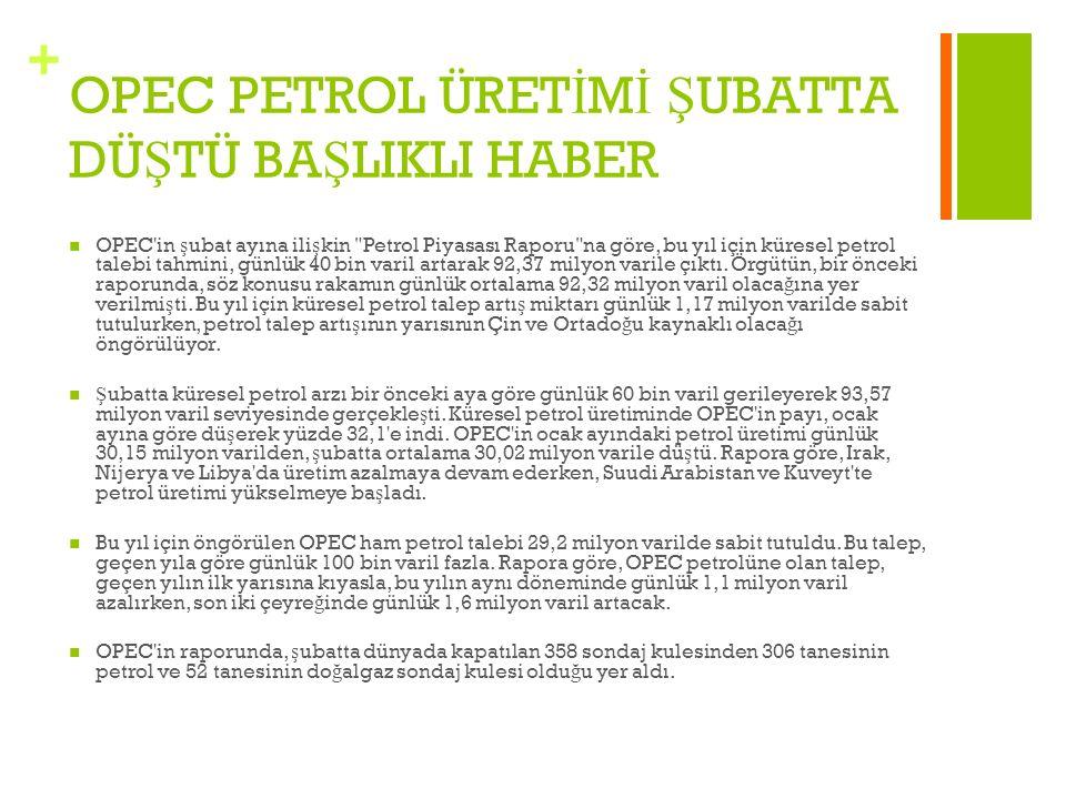 + OPEC PETROL ÜRET İ M İ Ş UBATTA DÜ Ş TÜ BA Ş LIKLI HABER OPEC'in ş ubat ayına ili ş kin
