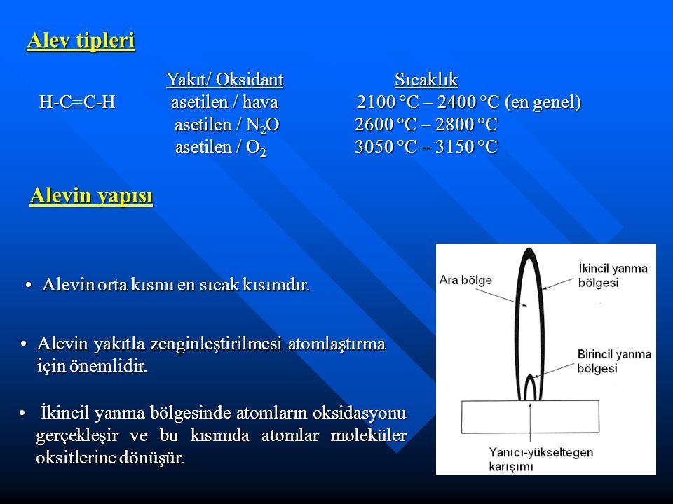 Alevin yapısı Alevin yapısı Alevin orta kısmı en sıcak kısımdır.Alevin orta kısmı en sıcak kısımdır.