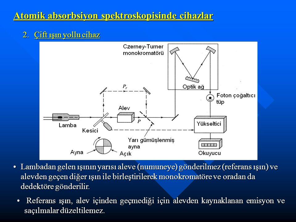 2.Çift ışın yollu cihaz Atomik absorbsiyon spektroskopisinde cihazlar Lambadan gelen ışının yarısı aleve (numuneye) gönderilmez (referans ışın) ve alevden geçen diğer ışın ile birleştirilerek monokromatöre ve oradan da dedektöre gönderilir.Lambadan gelen ışının yarısı aleve (numuneye) gönderilmez (referans ışın) ve alevden geçen diğer ışın ile birleştirilerek monokromatöre ve oradan da dedektöre gönderilir.