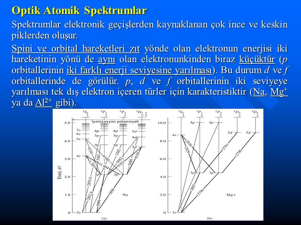 Optik Atomik Spektrumlar Spektrumlar elektronik geçişlerden kaynaklanan çok ince ve keskin piklerden oluşur.