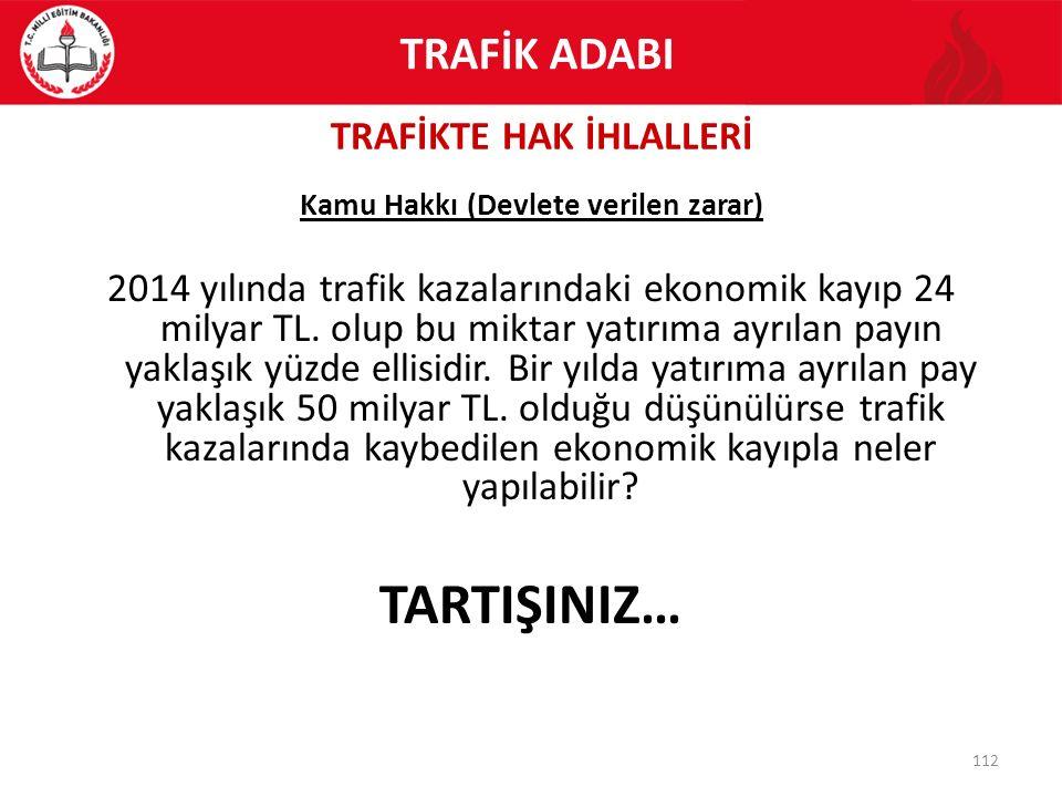 TRAFİKTE HAK İHLALLERİ 112 Kamu Hakkı (Devlete verilen zarar) 2014 yılında trafik kazalarındaki ekonomik kayıp 24 milyar TL. olup bu miktar yatırıma a