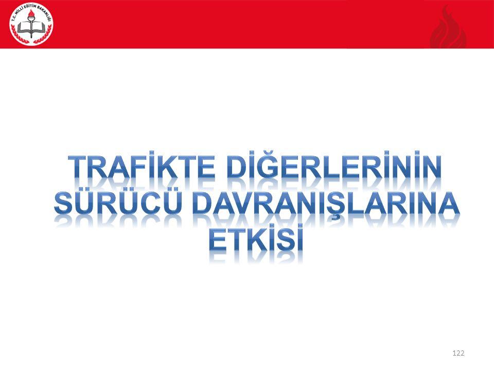 Trafikte Diğerlerinin Sürücü Davranışlarına Etkisi 123 İnsan toplum içinde yaşayan sosyal bir varlıktır.