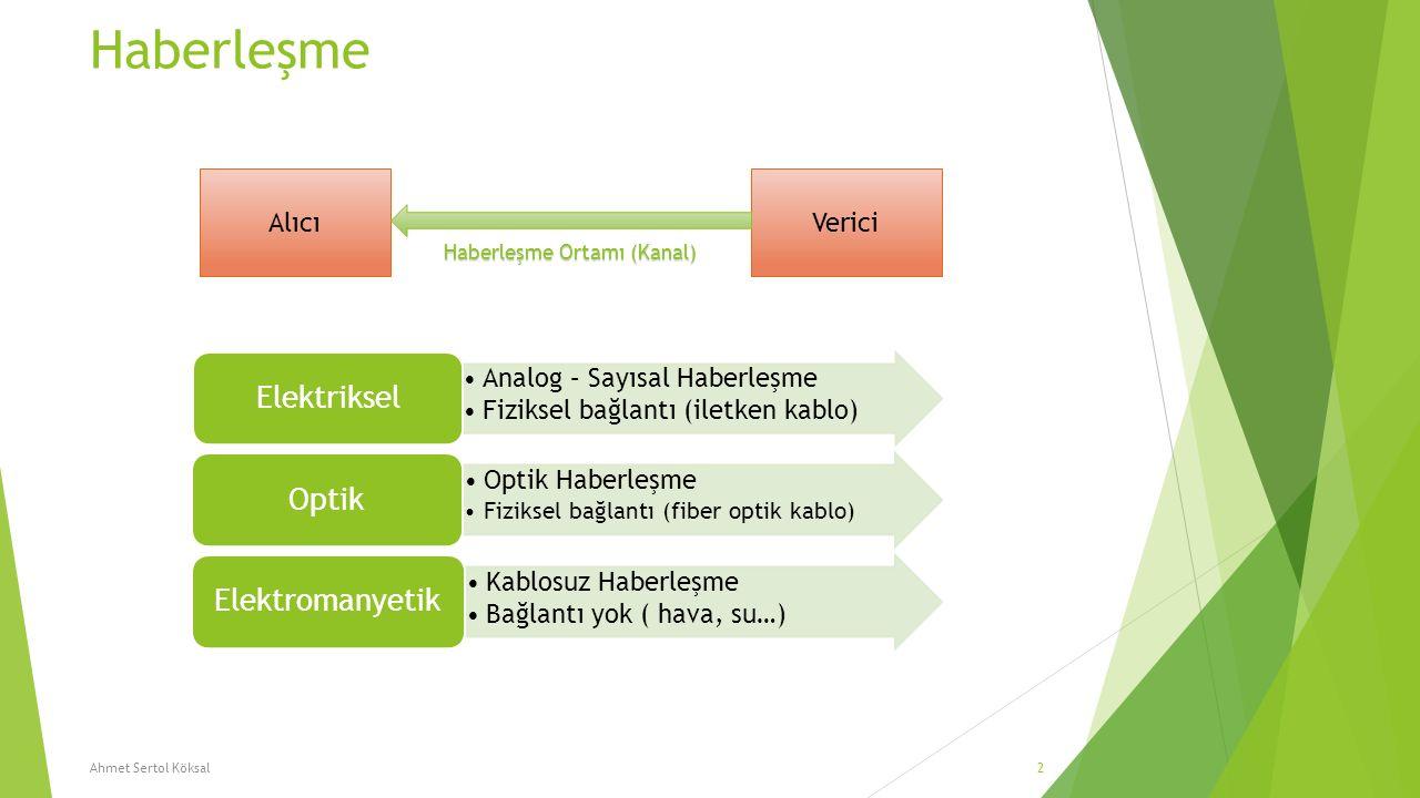 Haberleşme Ahmet Sertol Köksal2 AlıcıVerici Haberleşme Ortamı (Kanal) Analog – Sayısal Haberleşme Fiziksel bağlantı (iletken kablo) Elektriksel Optik