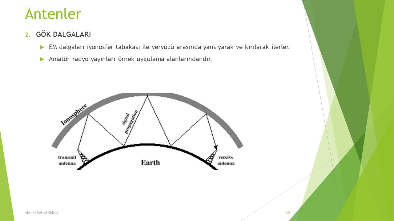 Antenler 2. GÖK DALGALARI  EM dalgaları iyonosfer tabakası ile yeryüzü arasında yansıyarak ve kırılarak ilerler.  Amatör radyo yayınları örnek uygul