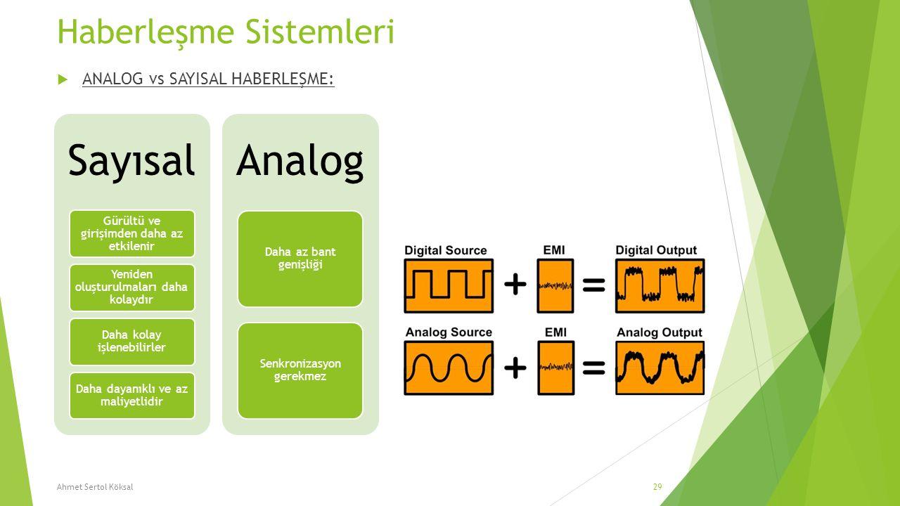 Haberleşme Sistemleri  ANALOG vs SAYISAL HABERLEŞME: Ahmet Sertol Köksal29 Sayısal Gürültü ve girişimden daha az etkilenir Yeniden oluşturulmaları da